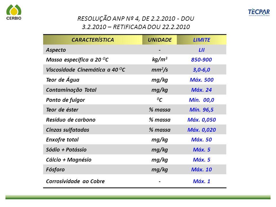 CARACTERÍSTICAUNIDADELIMITE Aspecto-LII Massa específica a 20 O Ckg/m 3 850-900 Viscosidade Cinemática a 40 O Cmm 2 /s3,0-6,0 Teor de Águamg/kgMáx. 50