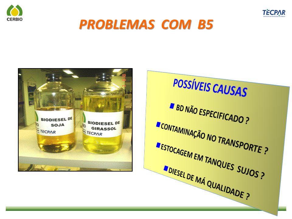 PROBLEMAS COM B5