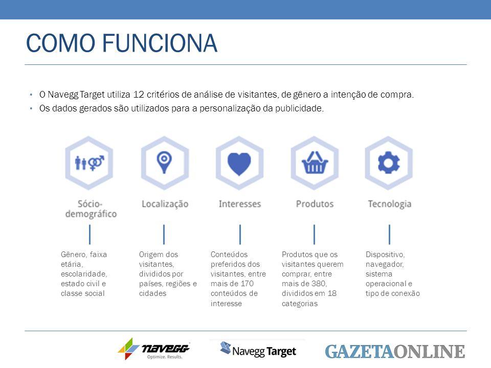 COMO FUNCIONA O Navegg Target utiliza 12 critérios de análise de visitantes, de gênero a intenção de compra. Os dados gerados são utilizados para a pe