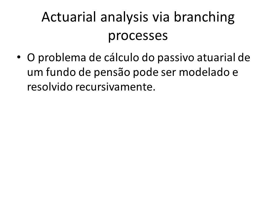 Actuarial analysis via branching processes O problema de cálculo do passivo atuarial de um fundo de pensão pode ser modelado e resolvido recursivament