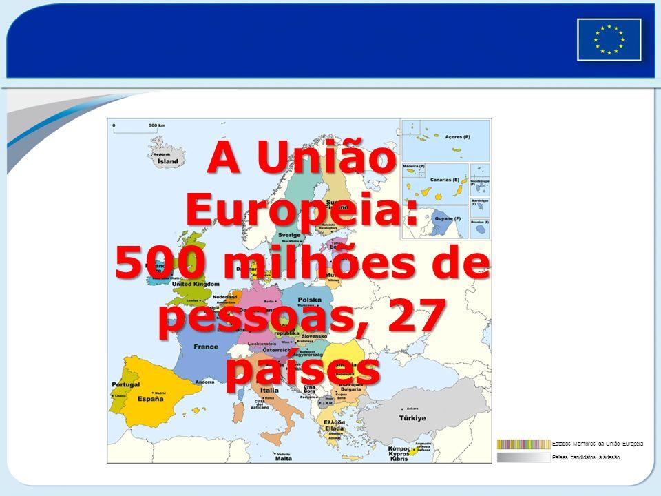 Estados-Membros da União Europeia Países candidatos à adesão A União Europeia: 500 milhões de pessoas, 27 países