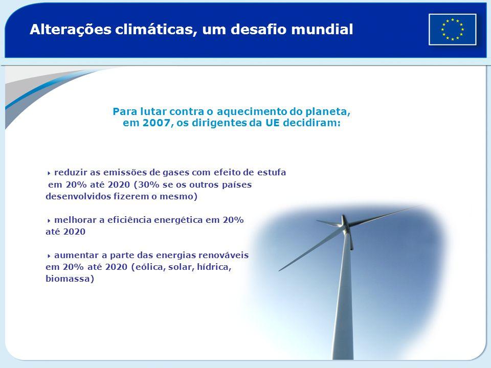 Alterações climáticas, um desafio mundial Para lutar contra o aquecimento do planeta, em 2007, os dirigentes da UE decidiram: reduzir as emissões de g