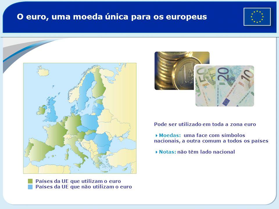 O euro, uma moeda única para os europeus Países da UE que utilizam o euro Países da UE que não utilizam o euro Pode ser utilizado em toda a zona euro