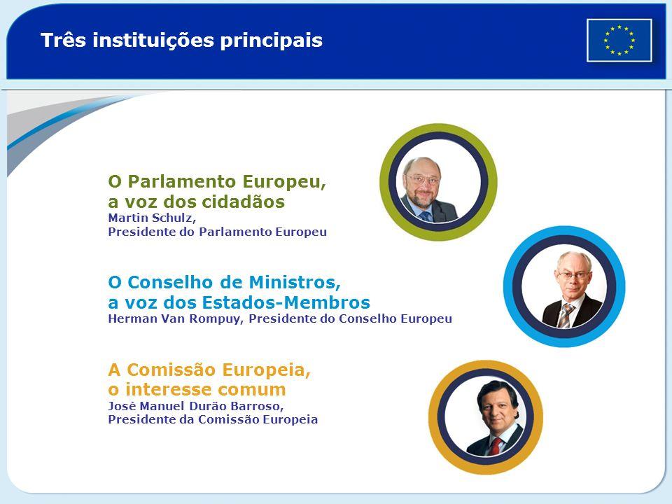 Três instituições principais O Parlamento Europeu, a voz dos cidadãos Martin Schulz, Presidente do Parlamento Europeu O Conselho de Ministros, a voz d