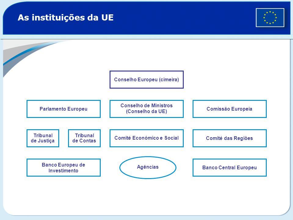 Parlamento Europeu As instituições da UE Tribunal de Justiça Tribunal de Contas Comité Económico e Social Comité das Regiões Conselho de Ministros (Co