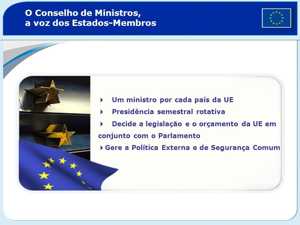 O Conselho de Ministros, a voz dos Estados-Membros Um ministro por cada país da UE Presidência semestral rotativa Decide a legislação e o orçamento da