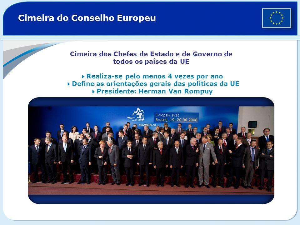 Cimeira do Conselho Europeu Cimeira dos Chefes de Estado e de Governo de todos os países da UE Realiza-se pelo menos 4 vezes por ano Define as orienta