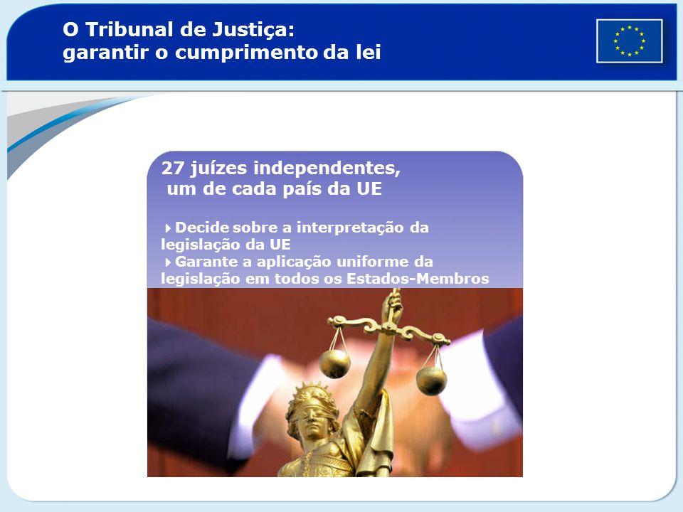 O Tribunal de Justiça: garantir o cumprimento da lei 27 juízes independentes, um de cada país da UE Decide sobre a interpretação da legislação da UE G