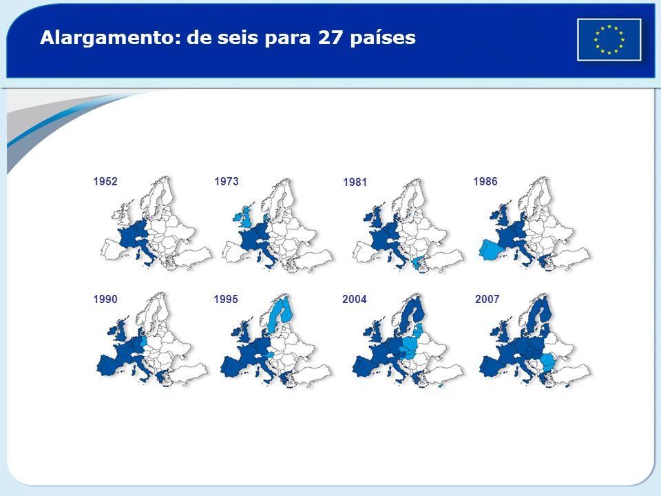 O grande alargamento: o fim da Europa dividida Queda do muro de Berlim: fim da era comunista Início da ajuda económica da UE: programa Phare Definição dos critérios para a adesão à UE: democracia e Estado de Direito economia de mercado capacidade para aplicar a legislação da UE Início das negociações oficiais com vista ao alargamento Cimeira de Copenhaga aprova o alargamento Dez novos Estados-Membros: Chipre, Eslováquia, Eslovénia, Estónia, Hungria, Letónia, Lituânia, Malta, Polónia e República Checa 1989 1992 1998 2002 2004 2007 Bulgária e Roménia entram na União Europeia Países candidatos: Islândia, Antiga República jugoslava da Macedónia, Montenegro, Turquia © Reuders 2013 Croácia entra na União Europeia a 1 de Julho
