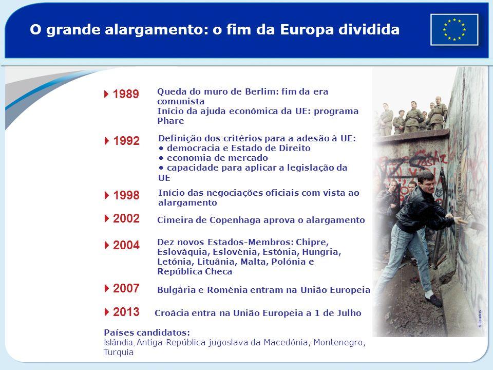 Os tratados, a base de uma cooperação democrática assente no direito 1952 Comunidade Europeia do Carvão e do Aço 1958 Tratados de Roma: Comunidade Económica Europeia Comunidade Europeia da Energia Atómica (EURATOM) 1987 Acto Único Europeu: o mercado único 1993 Tratado da União Europeia – Maastricht 1999 Tratado de Amesterdão 2003 Tratado de Nice 2009 Tratado de Lisboa