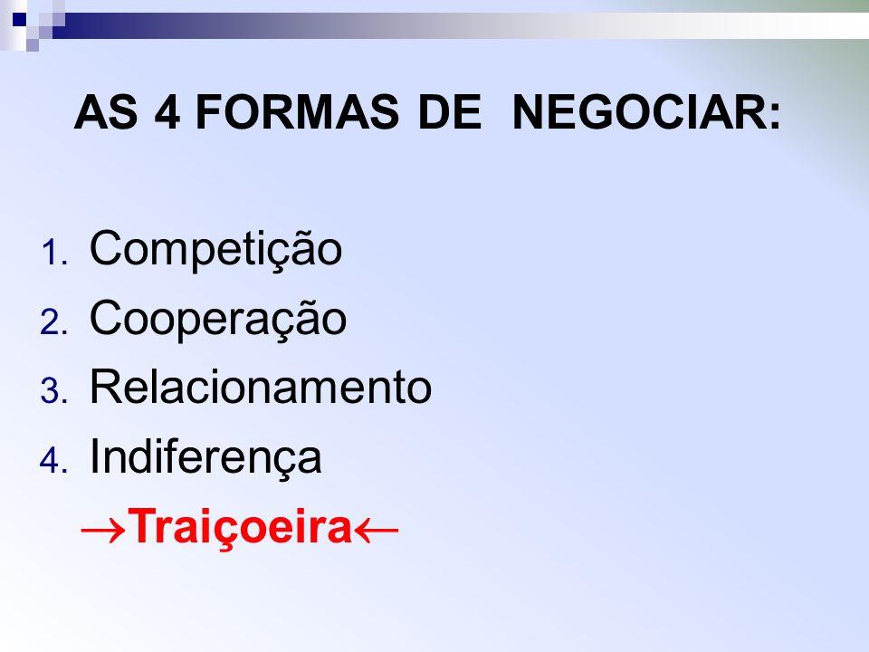 AS 4 FORMAS DE NEGOCIAR: 1. Competição 2. Cooperação 3. Relacionamento 4. Indiferença Traiçoeira