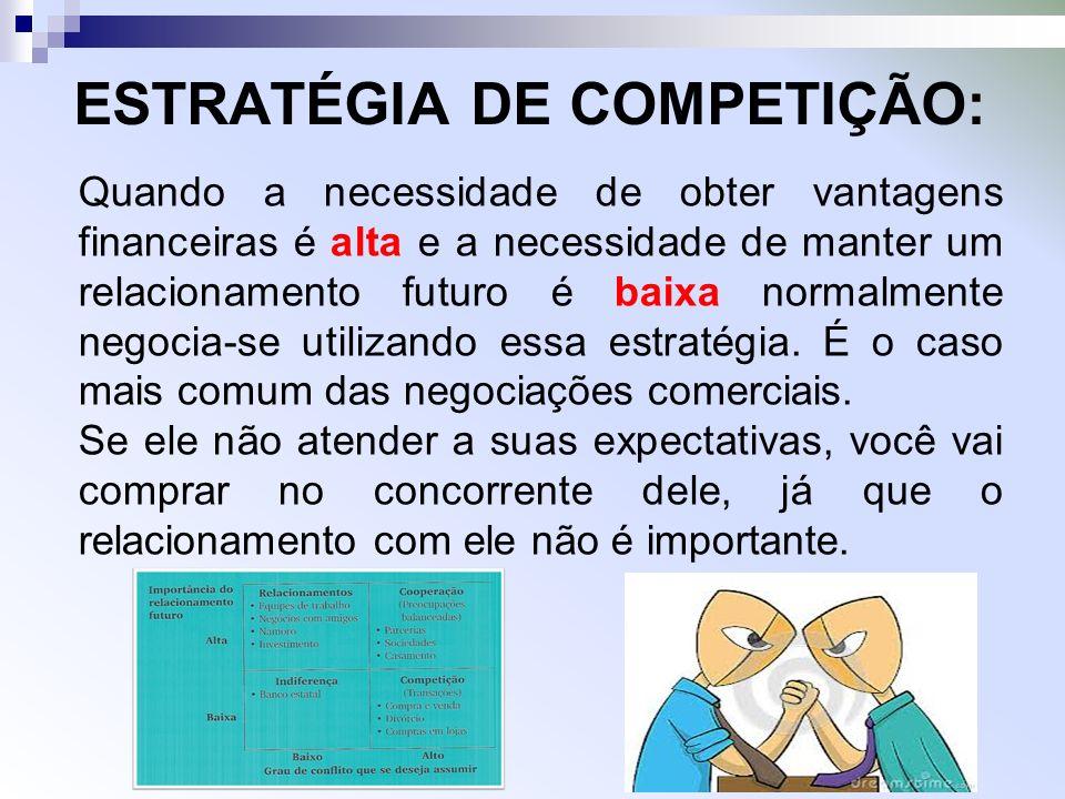 ESTRATÉGIA DE COMPETIÇÃO: Quando a necessidade de obter vantagens financeiras é alta e a necessidade de manter um relacionamento futuro é baixa normalmente negocia-se utilizando essa estratégia.