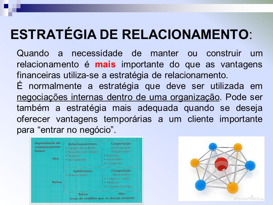 ESTRATÉGIA DE RELACIONAMENTO: Quando a necessidade de manter ou construir um relacionamento é mais importante do que as vantagens financeiras utiliza-se a estratégia de relacionamento.