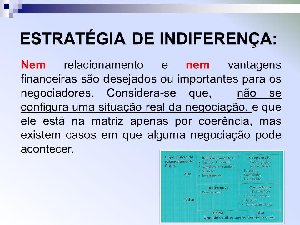 ESTRATÉGIA DE INDIFERENÇA: Nem relacionamento e nem vantagens financeiras são desejados ou importantes para os negociadores.