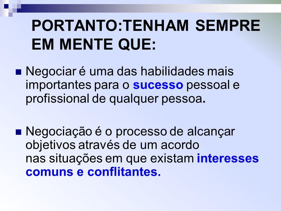 PORTANTO:TENHAM SEMPRE EM MENTE QUE: Negociar é uma das habilidades mais importantes para o sucesso pessoal e profissional de qualquer pessoa.