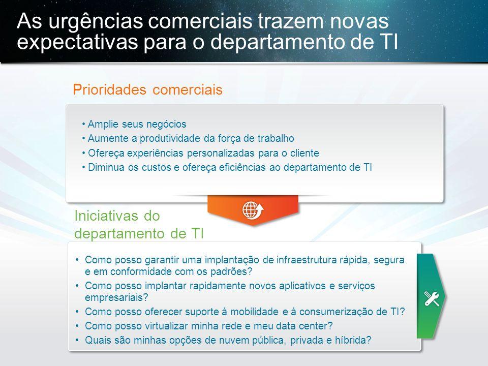 © 2013 Cisco e/ou suas afiliadas. Todos os direitos reservados. Confidencial da Cisco 10 As urgências comerciais trazem novas expectativas para o depa