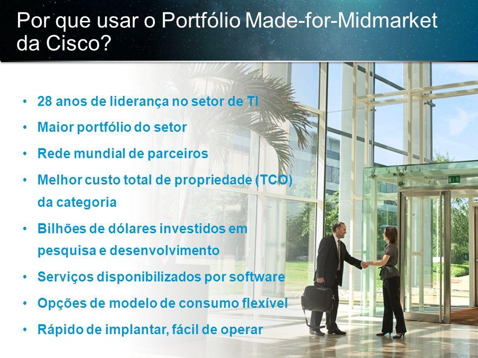 © 2013 Cisco e/ou suas afiliadas. Todos os direitos reservados. Confidencial da Cisco 12 28 anos de liderança no setor de TI Maior portfólio do setor
