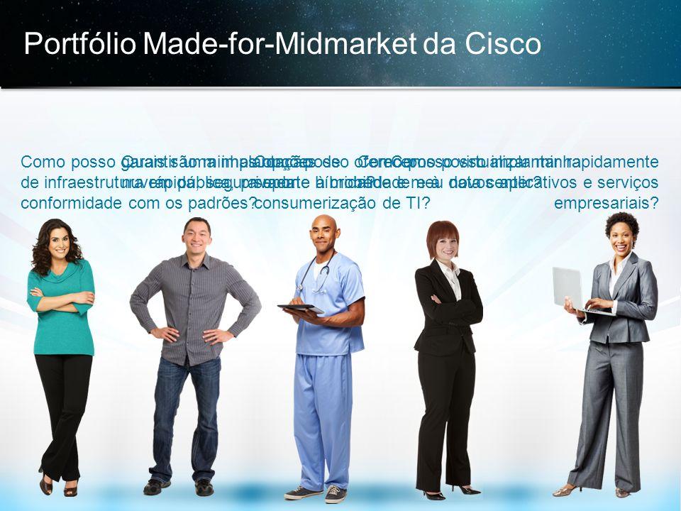© 2013 Cisco e/ou suas afiliadas. Todos os direitos reservados. Confidencial da Cisco 13 Portfólio Made-for-Midmarket da Cisco Como posso implantar ra