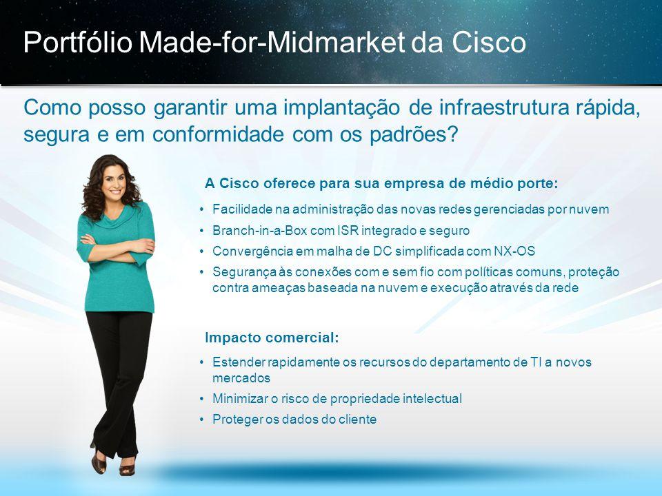 © 2013 Cisco e/ou suas afiliadas. Todos os direitos reservados. Confidencial da Cisco 14 Portfólio Made-for-Midmarket da Cisco Como posso garantir uma