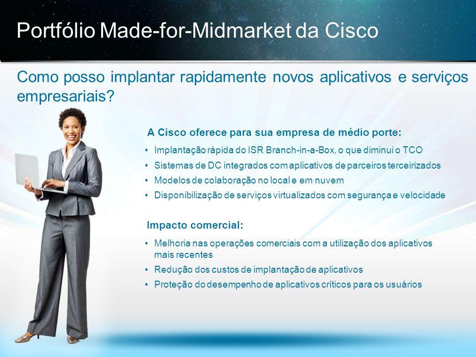 © 2013 Cisco e/ou suas afiliadas. Todos os direitos reservados. Confidencial da Cisco 15 Portfólio Made-for-Midmarket da Cisco Como posso implantar ra