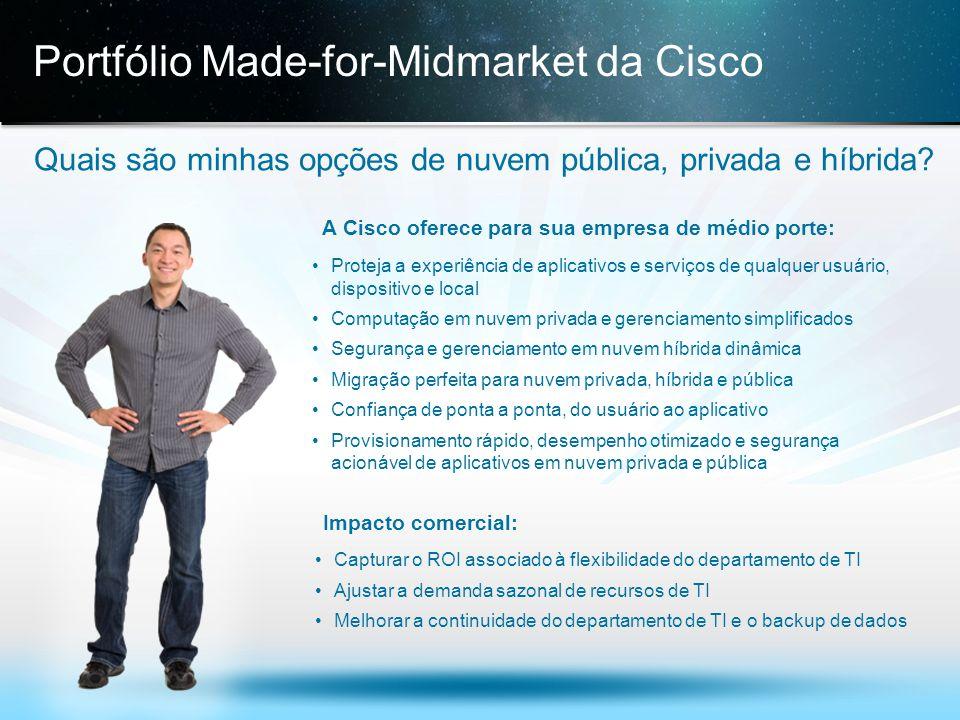 © 2013 Cisco e/ou suas afiliadas. Todos os direitos reservados. Confidencial da Cisco 18 Portfólio Made-for-Midmarket da Cisco Quais são minhas opções