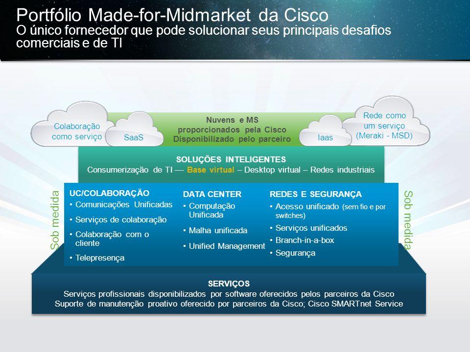 © 2013 Cisco e/ou suas afiliadas. Todos os direitos reservados. Confidencial da Cisco 19 SERVIÇOS Serviços profissionais disponibilizados por software