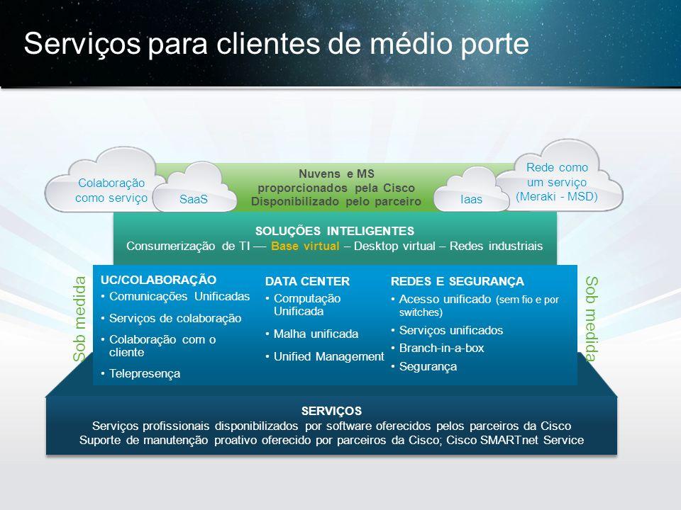 © 2013 Cisco e/ou suas afiliadas. Todos os direitos reservados. Confidencial da Cisco 20 Serviços para clientes de médio porte SERVIÇOS Serviços profi
