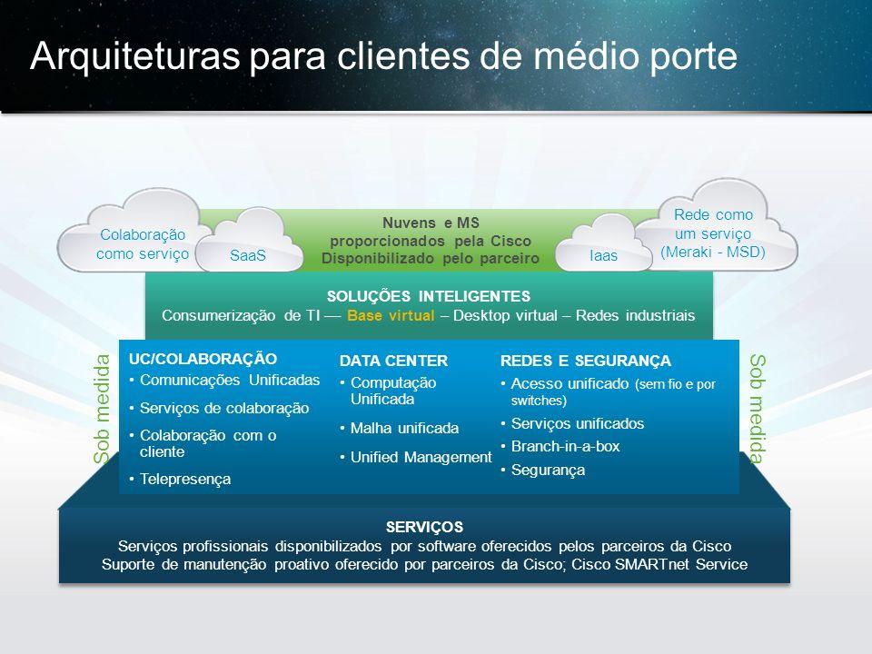 © 2013 Cisco e/ou suas afiliadas. Todos os direitos reservados. Confidencial da Cisco 22 SERVIÇOS Serviços profissionais disponibilizados por software