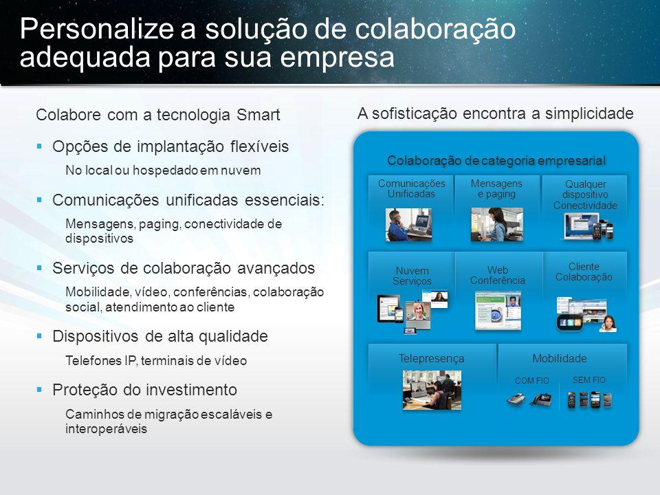 © 2013 Cisco e/ou suas afiliadas. Todos os direitos reservados. Confidencial da Cisco 24 Personalize a solução de colaboração adequada para sua empres
