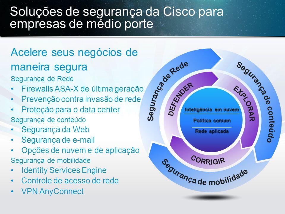 © 2013 Cisco e/ou suas afiliadas. Todos os direitos reservados. Confidencial da Cisco 26 Soluções de segurança da Cisco para empresas de médio porte I
