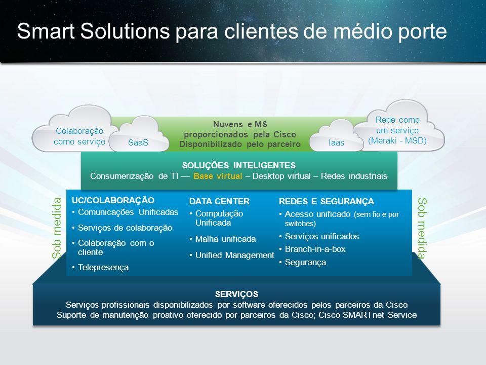 © 2013 Cisco e/ou suas afiliadas. Todos os direitos reservados. Confidencial da Cisco 27 Smart Solutions para clientes de médio porte SERVIÇOS Serviço