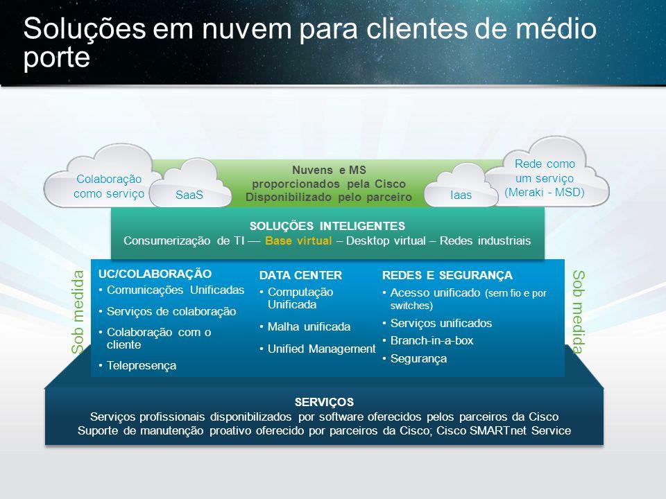 © 2013 Cisco e/ou suas afiliadas. Todos os direitos reservados. Confidencial da Cisco 30 Soluções em nuvem para clientes de médio porte Nuvens e MS pr