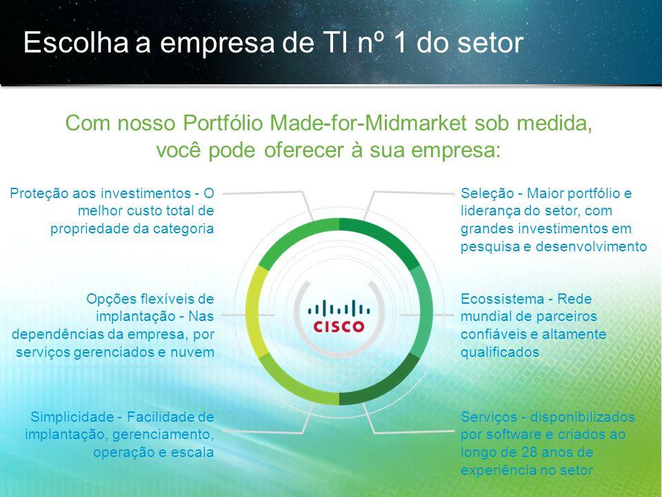 © 2013 Cisco e/ou suas afiliadas. Todos os direitos reservados. Confidencial da Cisco 37 Escolha a empresa de TI nº 1 do setor Com nosso Portfólio Mad