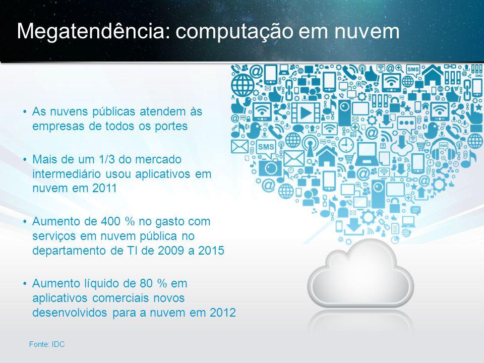 © 2013 Cisco e/ou suas afiliadas. Todos os direitos reservados. Confidencial da Cisco 6 Megatendência: computação em nuvem As nuvens públicas atendem