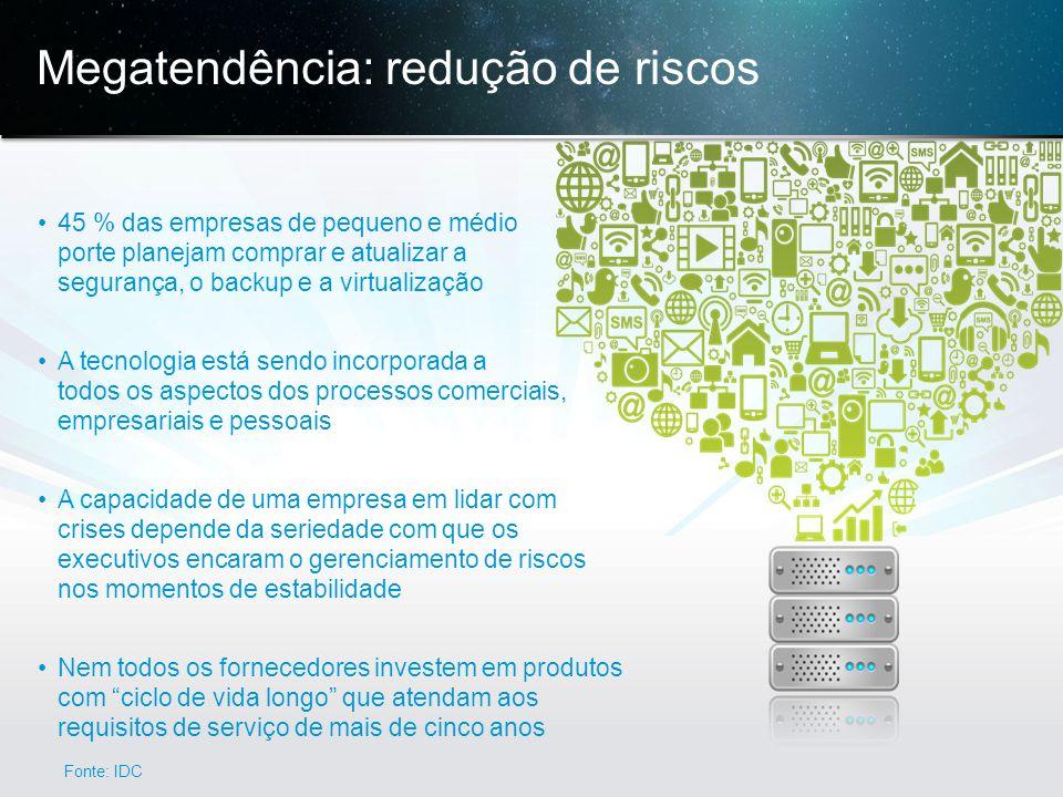 © 2013 Cisco e/ou suas afiliadas. Todos os direitos reservados. Confidencial da Cisco 7 Megatendência: redução de riscos 45 % das empresas de pequeno