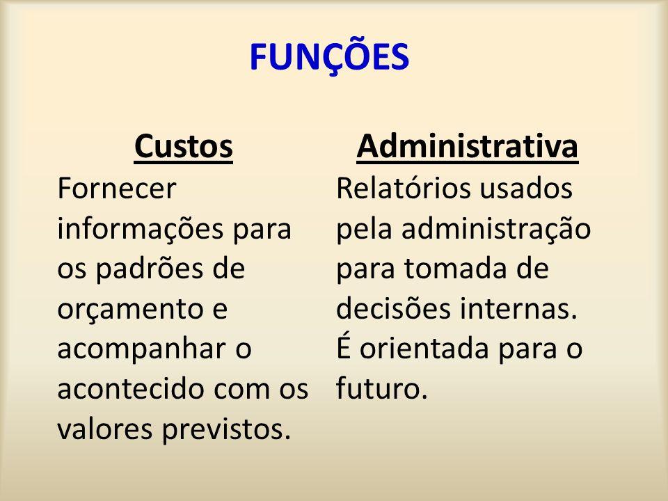 FUNÇÕES Custos Fornecer informações para os padrões de orçamento e acompanhar o acontecido com os valores previstos. Administrativa Relatórios usados