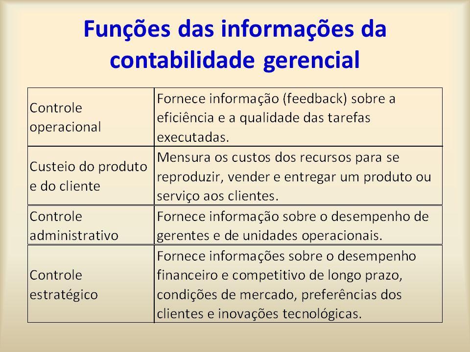 Funções das informações da contabilidade gerencial