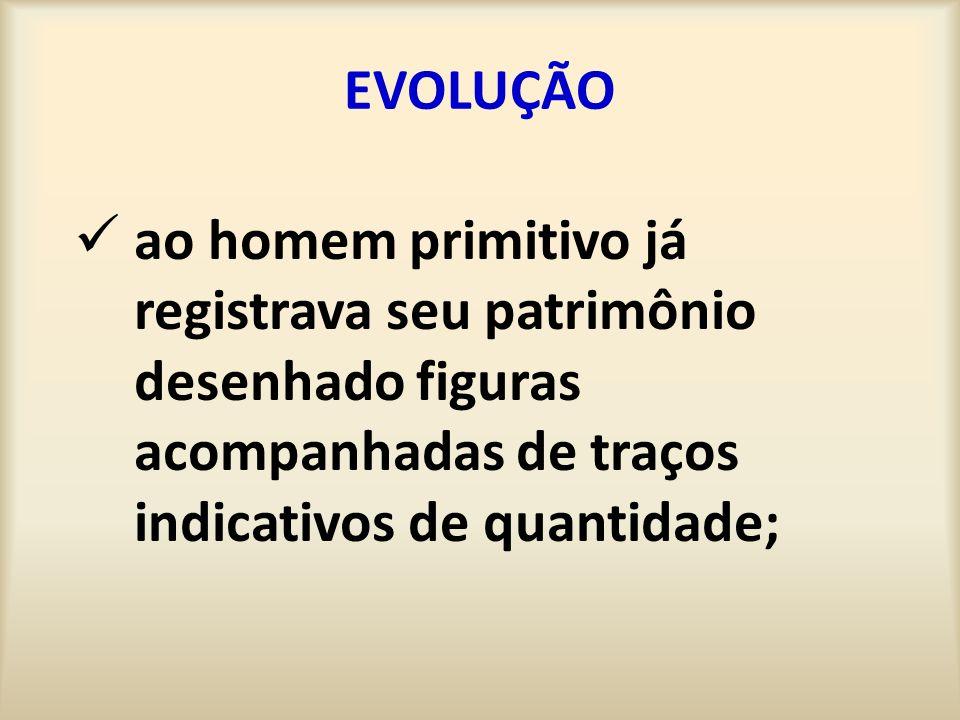 EVOLUÇÃO ao homem primitivo já registrava seu patrimônio desenhado figuras acompanhadas de traços indicativos de quantidade;