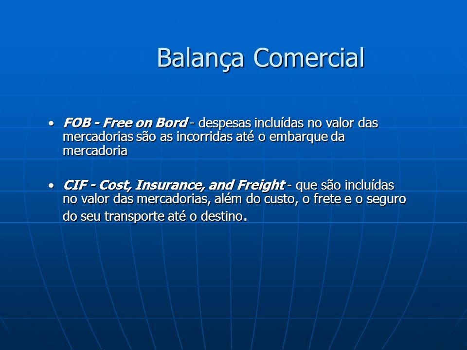 Balança Comercial FOB - Free on Bord - despesas incluídas no valor das mercadorias são as incorridas até o embarque da mercadoriaFOB - Free on Bord - despesas incluídas no valor das mercadorias são as incorridas até o embarque da mercadoria CIF - Cost, Insurance, and Freight - que são incluídas no valor das mercadorias, além do custo, o frete e o seguro do seu transporte até o destino.CIF - Cost, Insurance, and Freight - que são incluídas no valor das mercadorias, além do custo, o frete e o seguro do seu transporte até o destino.