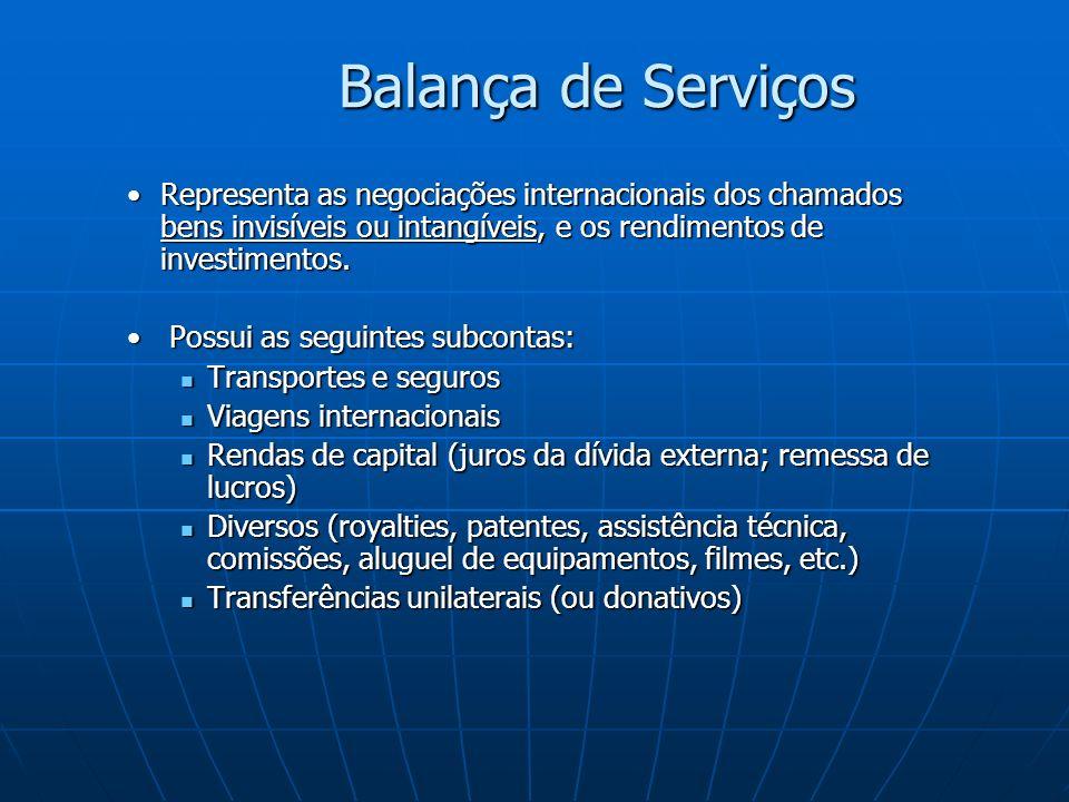 Balança de Serviços Representa as negociações internacionais dos chamados bens invisíveis ou intangíveis, e os rendimentos de investimentos.Representa