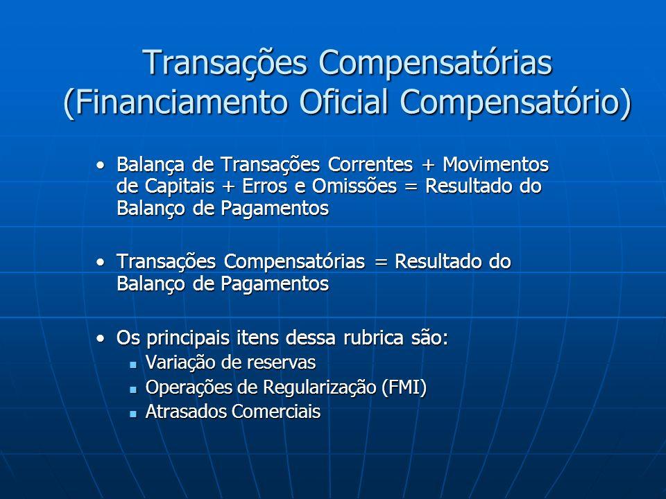 Transações Compensatórias (Financiamento Oficial Compensatório) Balança de Transações Correntes + Movimentos de Capitais + Erros e Omissões = Resultad