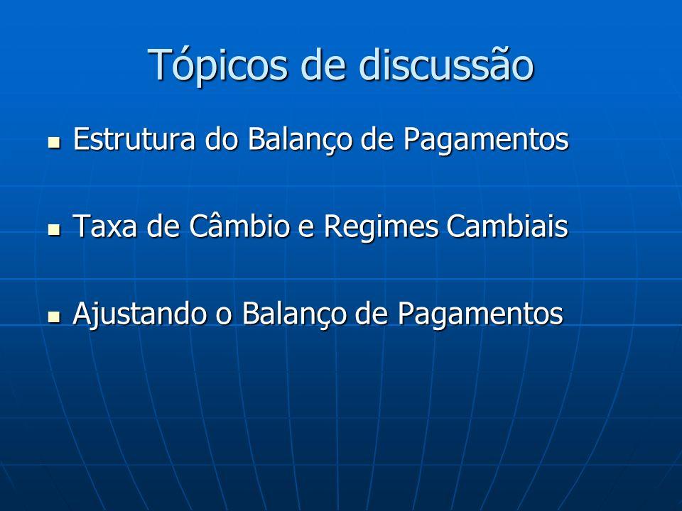 Tópicos de discussão Estrutura do Balanço de Pagamentos Estrutura do Balanço de Pagamentos Taxa de Câmbio e Regimes Cambiais Taxa de Câmbio e Regimes Cambiais Ajustando o Balanço de Pagamentos Ajustando o Balanço de Pagamentos