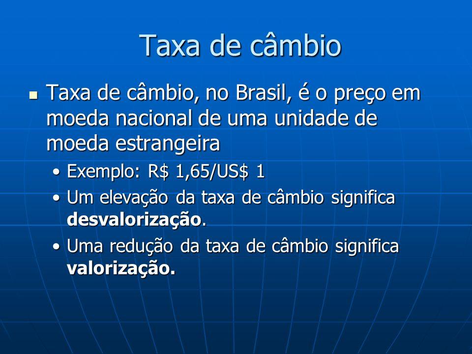 Taxa de câmbio Taxa de câmbio, no Brasil, é o preço em moeda nacional de uma unidade de moeda estrangeira Taxa de câmbio, no Brasil, é o preço em moeda nacional de uma unidade de moeda estrangeira Exemplo: R$ 1,65/US$ 1Exemplo: R$ 1,65/US$ 1 Um elevação da taxa de câmbio significa desvalorização.Um elevação da taxa de câmbio significa desvalorização.