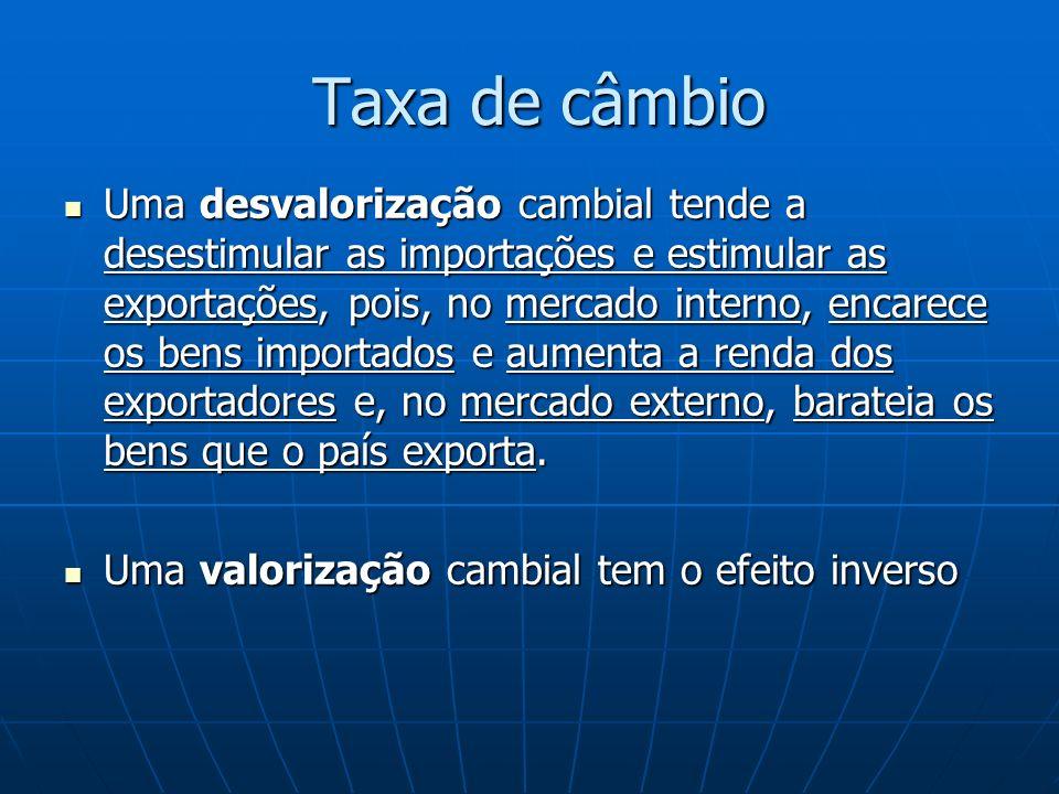 Taxa de câmbio Uma desvalorização cambial tende a desestimular as importações e estimular as exportações, pois, no mercado interno, encarece os bens importados e aumenta a renda dos exportadores e, no mercado externo, barateia os bens que o país exporta.