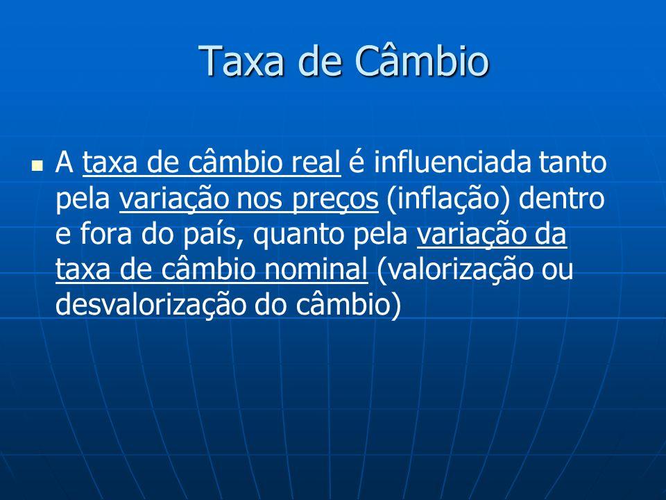 Taxa de Câmbio A taxa de câmbio real é influenciada tanto pela variação nos preços (inflação) dentro e fora do país, quanto pela variação da taxa de c