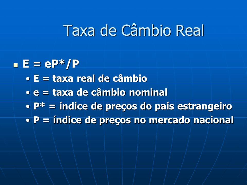 Taxa de Câmbio Real E = eP*/P E = eP*/P E = taxa real de câmbioE = taxa real de câmbio e = taxa de câmbio nominale = taxa de câmbio nominal P* = índice de preços do país estrangeiroP* = índice de preços do país estrangeiro P = índice de preços no mercado nacionalP = índice de preços no mercado nacional
