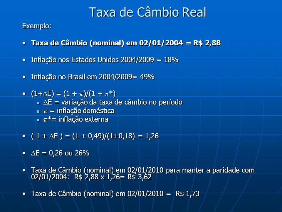 Taxa de Câmbio Real Exemplo: Taxa de Câmbio (nominal) em 02/01/2004 = R$ 2,88Taxa de Câmbio (nominal) em 02/01/2004 = R$ 2,88 Inflação nos Estados Unidos 2004/2009 = 18%Inflação nos Estados Unidos 2004/2009 = 18% Inflação no Brasil em 2004/2009= 49%Inflação no Brasil em 2004/2009= 49% (1+ E) = (1 + )/(1 + *)(1+ E) = (1 + )/(1 + *) E = variação da taxa de câmbio no período E = variação da taxa de câmbio no período = inflação doméstica = inflação doméstica *= inflação externa *= inflação externa ( 1 + E ) = (1 + 0,49)/(1+0,18) = 1,26( 1 + E ) = (1 + 0,49)/(1+0,18) = 1,26 E = 0,26 ou 26% E = 0,26 ou 26% Taxa de Câmbio (nominal) em 02/01/2010 para manter a paridade com 02/01/2004: R$ 2,88 x 1,26= R$ 3,62Taxa de Câmbio (nominal) em 02/01/2010 para manter a paridade com 02/01/2004: R$ 2,88 x 1,26= R$ 3,62 Taxa de Câmbio (nominal) em 02/01/2010 = R$ 1,73Taxa de Câmbio (nominal) em 02/01/2010 = R$ 1,73