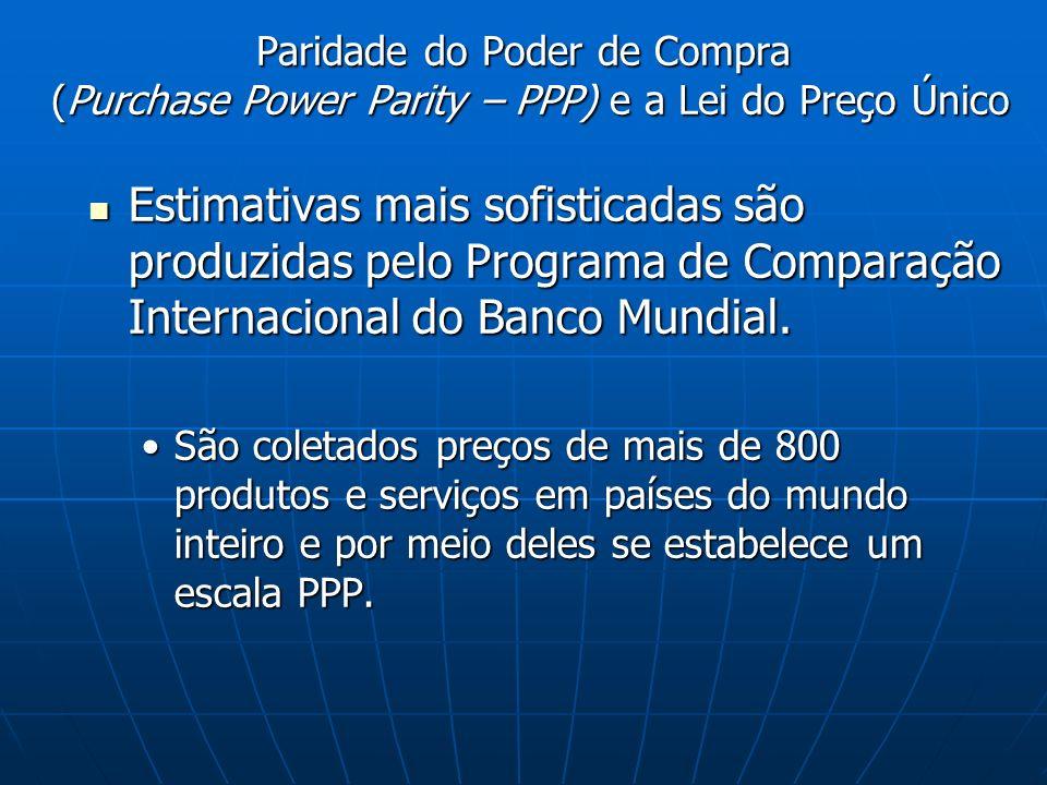 Paridade do Poder de Compra (Purchase Power Parity – PPP) e a Lei do Preço Único Estimativas mais sofisticadas são produzidas pelo Programa de Compara