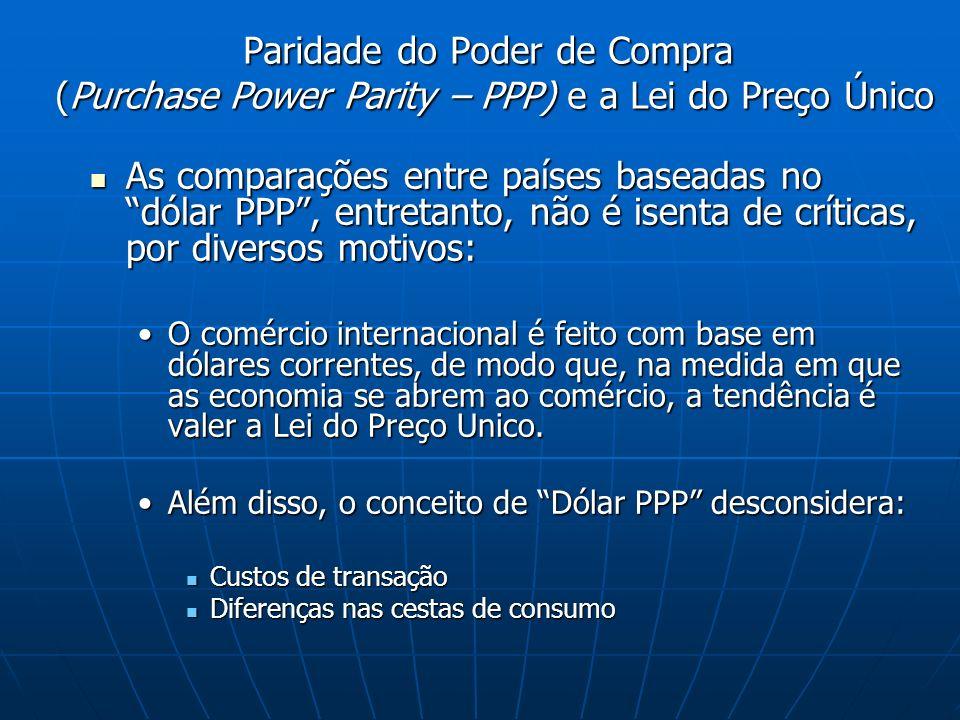 Paridade do Poder de Compra (Purchase Power Parity – PPP) e a Lei do Preço Único As comparações entre países baseadas no dólar PPP, entretanto, não é