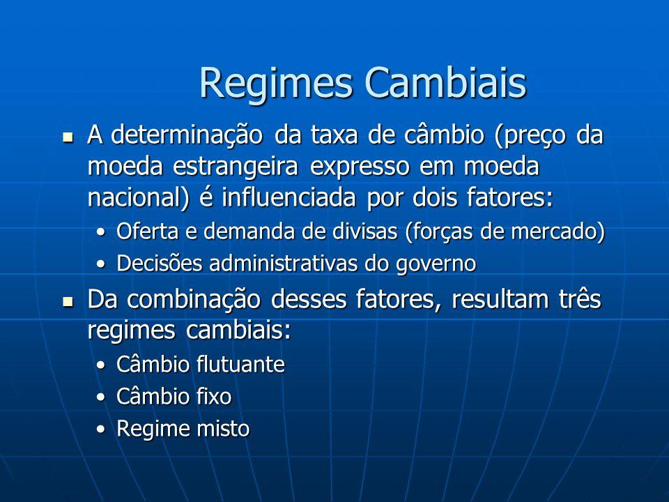 Regimes Cambiais A determinação da taxa de câmbio (preço da moeda estrangeira expresso em moeda nacional) é influenciada por dois fatores: A determina
